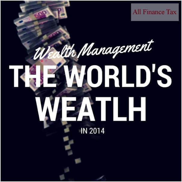 Wealth Management – The World's Wealth in 2014