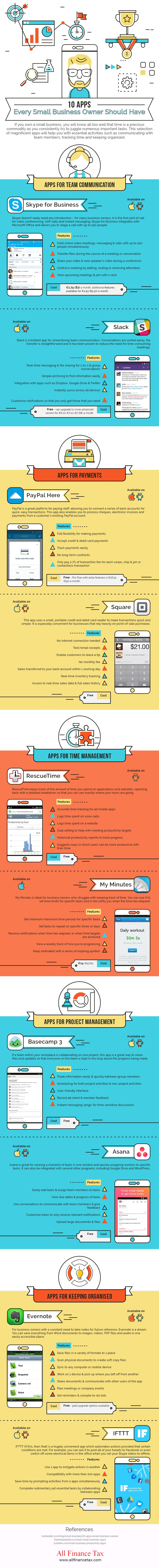 10 Apps Every Small Business Owner Should Have - Infographic