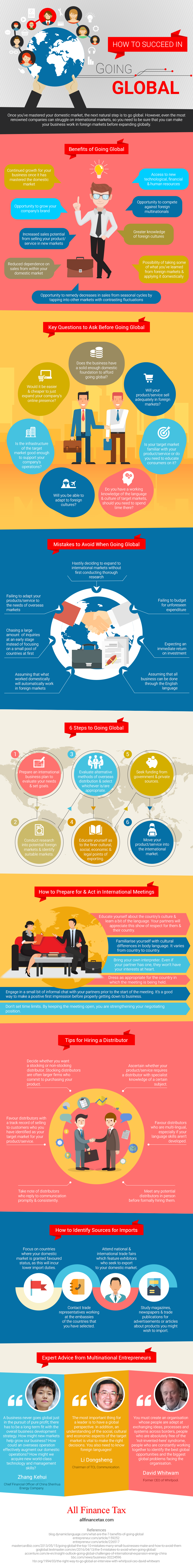 How to Succeed in Going Global - Infographic