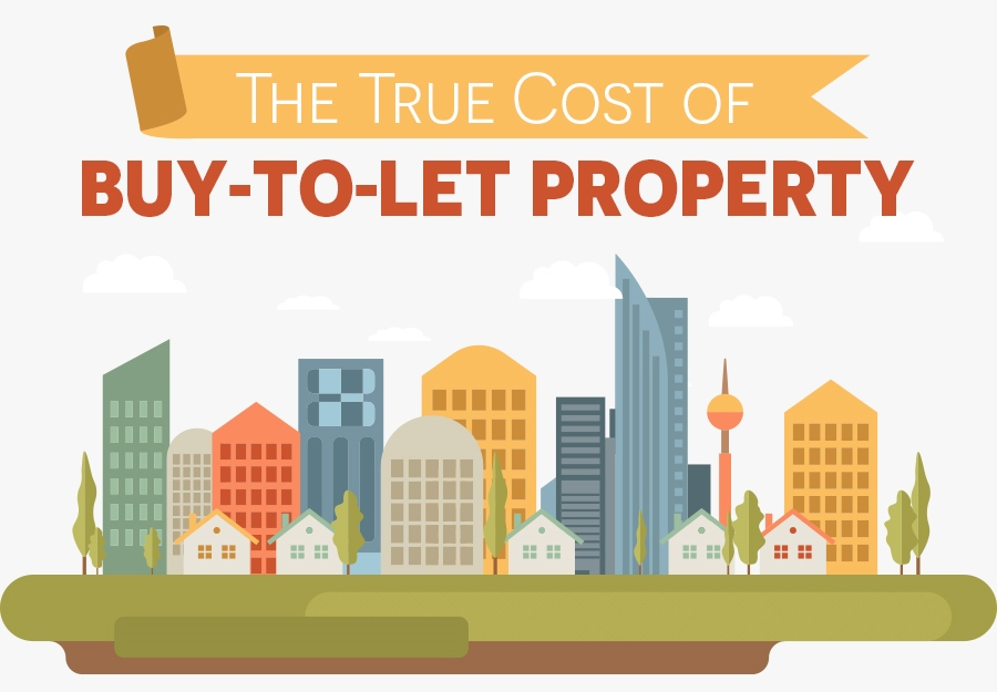 the-true-cost-of-buy-to-let-property-featured-image