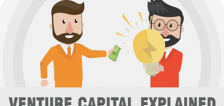 Venture Capital Explained – Infographic