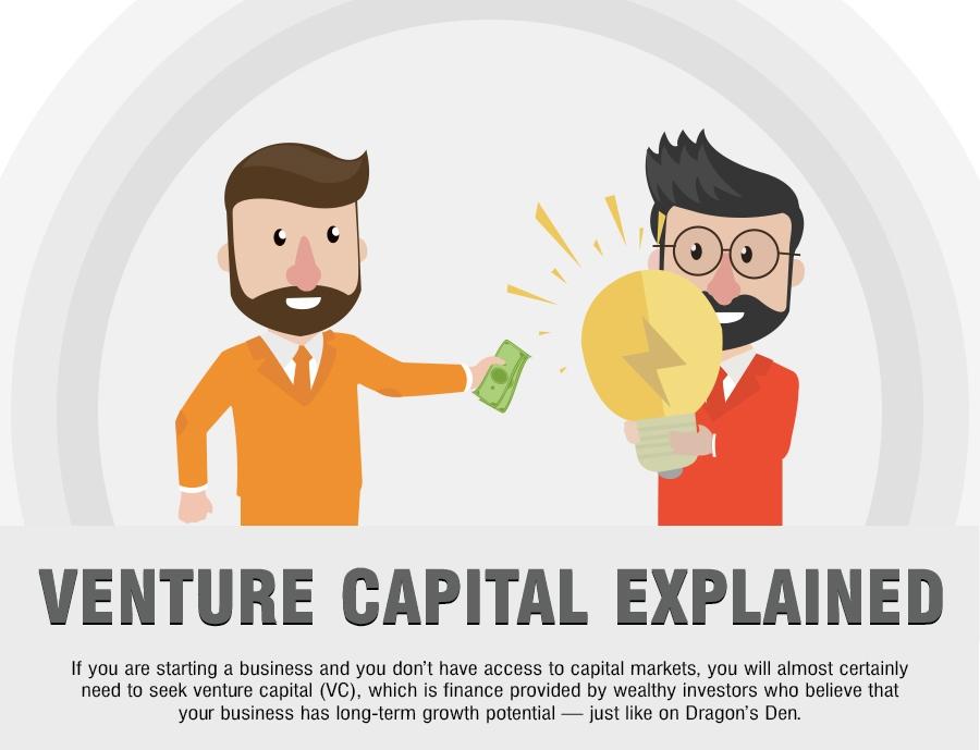 Venture-Capital-Explained