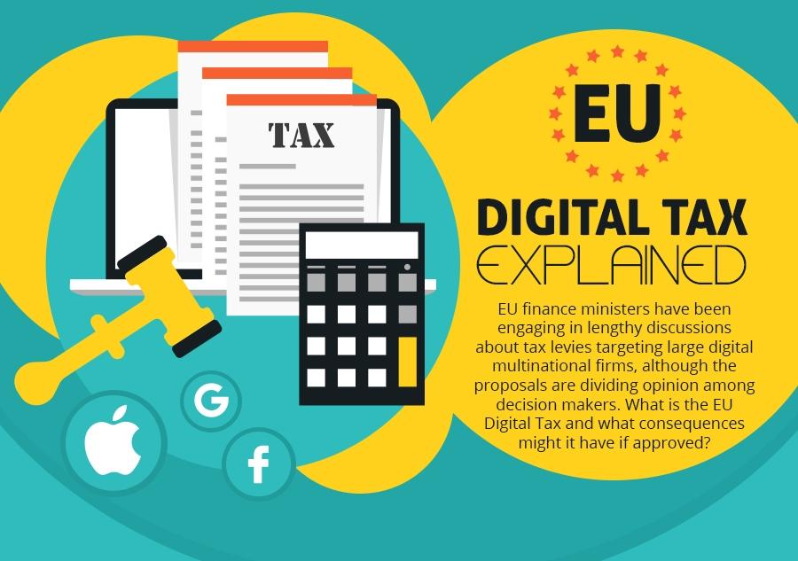 : EU Digital Tax Explained Featured Image